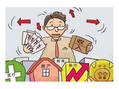 如何做好买房预算